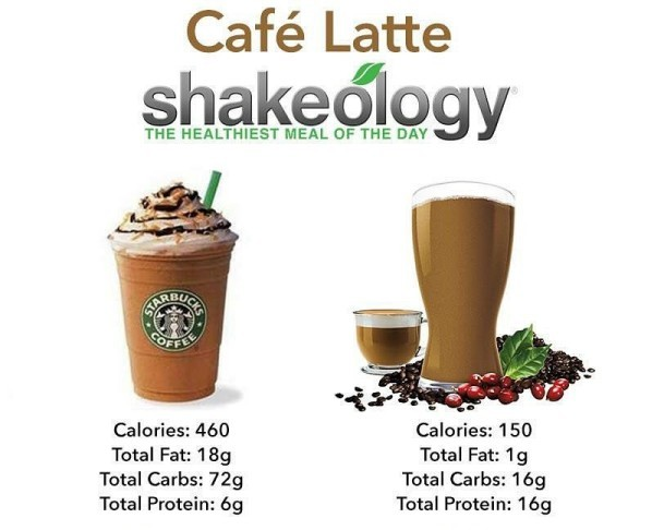 Cafe Latte Shakeology FAQ